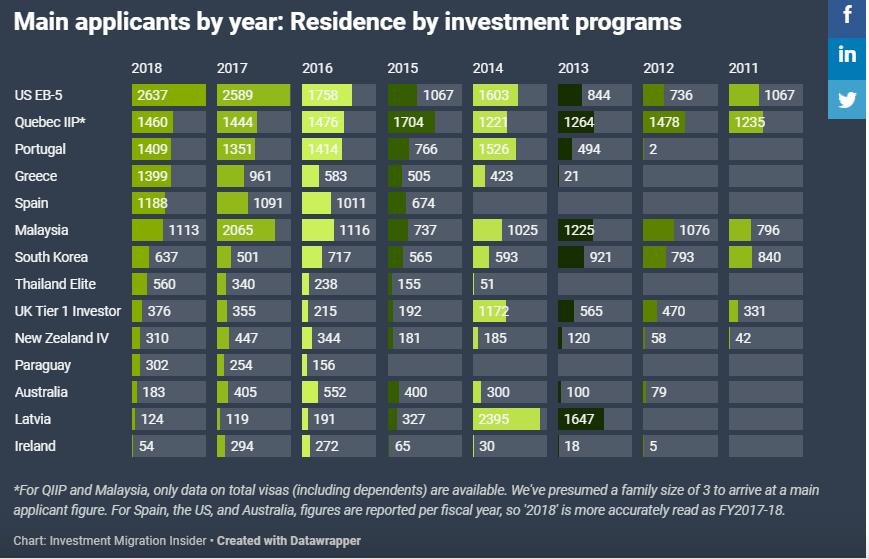 Bảng xếp hạng chương trình đầu tư Thế Giới